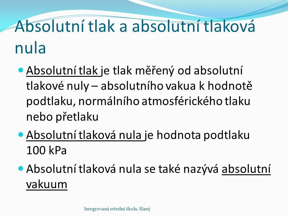 Grafické vyjádření pojmů Obr. č.1 Integrovaná střední škola, Slaný