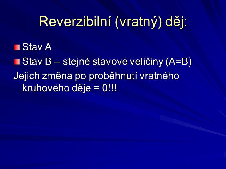 Reverzibilní (vratný) děj: Stav A Stav B – stejné stavové veličiny (A=B) Jejich změna po proběhnutí vratného kruhového děje = 0!!!