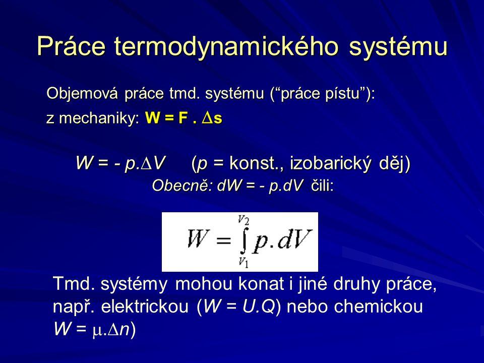 """Práce termodynamického systému Objemová práce tmd. systému (""""práce pístu""""): z mechaniky: W = F.  s W = - p.  V (p = konst., izobarický děj) Obecně:"""