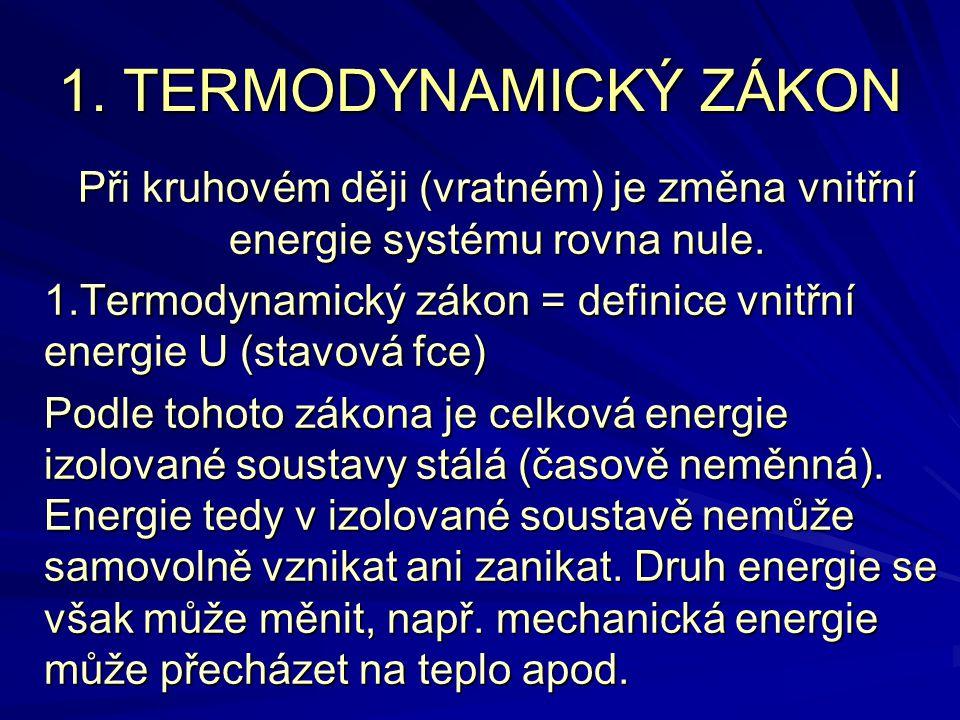 1. TERMODYNAMICKÝ ZÁKON Při kruhovém ději (vratném) je změna vnitřní energie systému rovna nule. 1.Termodynamický zákon = definice vnitřní energie U (
