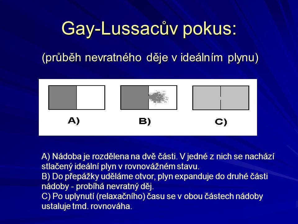 Gay-Lussacův pokus: (průběh nevratného děje v ideálním plynu) A) Nádoba je rozdělena na dvě části. V jedné z nich se nachází stlačený ideální plyn v r