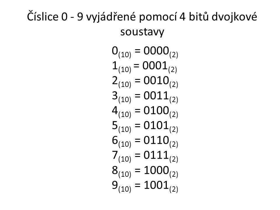 0 (10) = 0000 (2) 1 (10) = 0001 (2) 2 (10) = 0010 (2) 3 (10) = 0011 (2) 4 (10) = 0100 (2) 5 (10) = 0101 (2) 6 (10) = 0110 (2) 7 (10) = 0111 (2) 8 (10) = 1000 (2) 9 (10) = 1001 (2) Číslice 0 - 9 vyjádřené pomocí 4 bitů dvojkové soustavy
