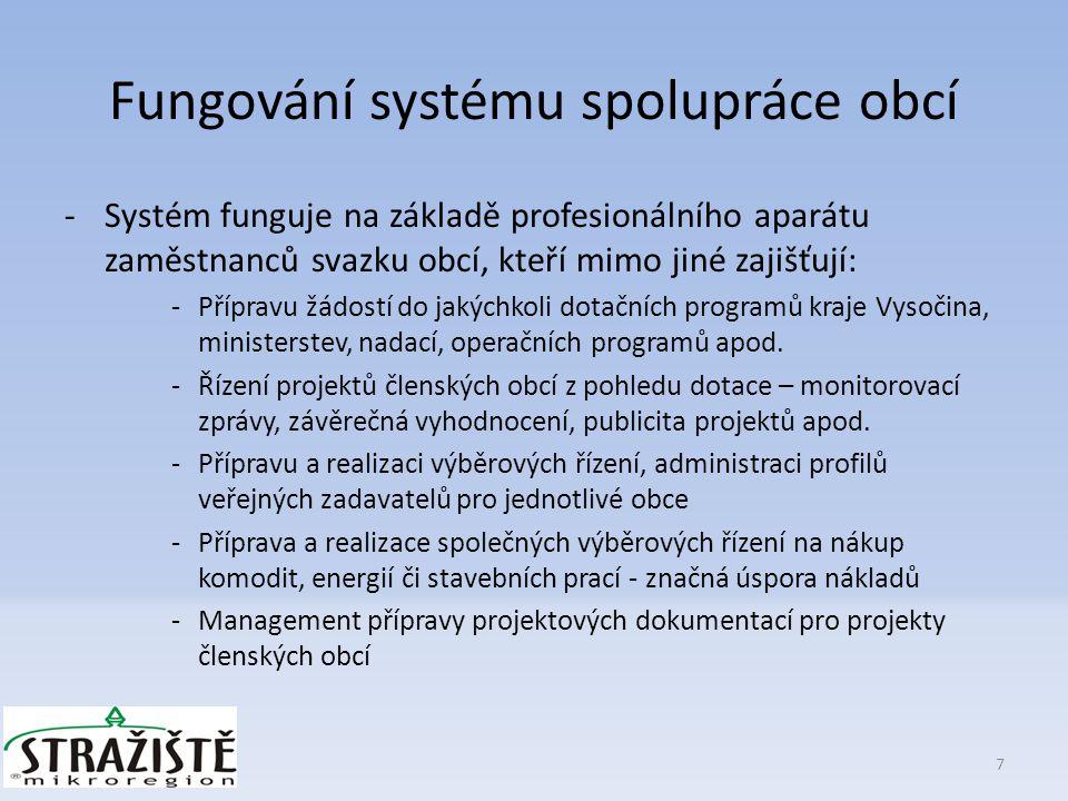 Fungování systému spolupráce obcí -Systém funguje na základě profesionálního aparátu zaměstnanců svazku obcí, kteří mimo jiné zajišťují: -Přípravu žádostí do jakýchkoli dotačních programů kraje Vysočina, ministerstev, nadací, operačních programů apod.
