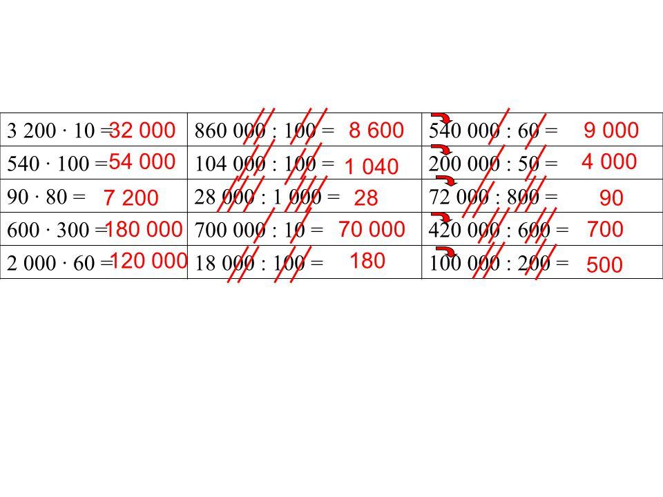 3 200 · 10 =860 000 : 100 =540 000 : 60 = 540 · 100 =104 000 : 100 =200 000 : 50 = 90 · 80 =28 000 : 1 000 =72 000 : 800 = 600 · 300 =700 000 : 10 =42