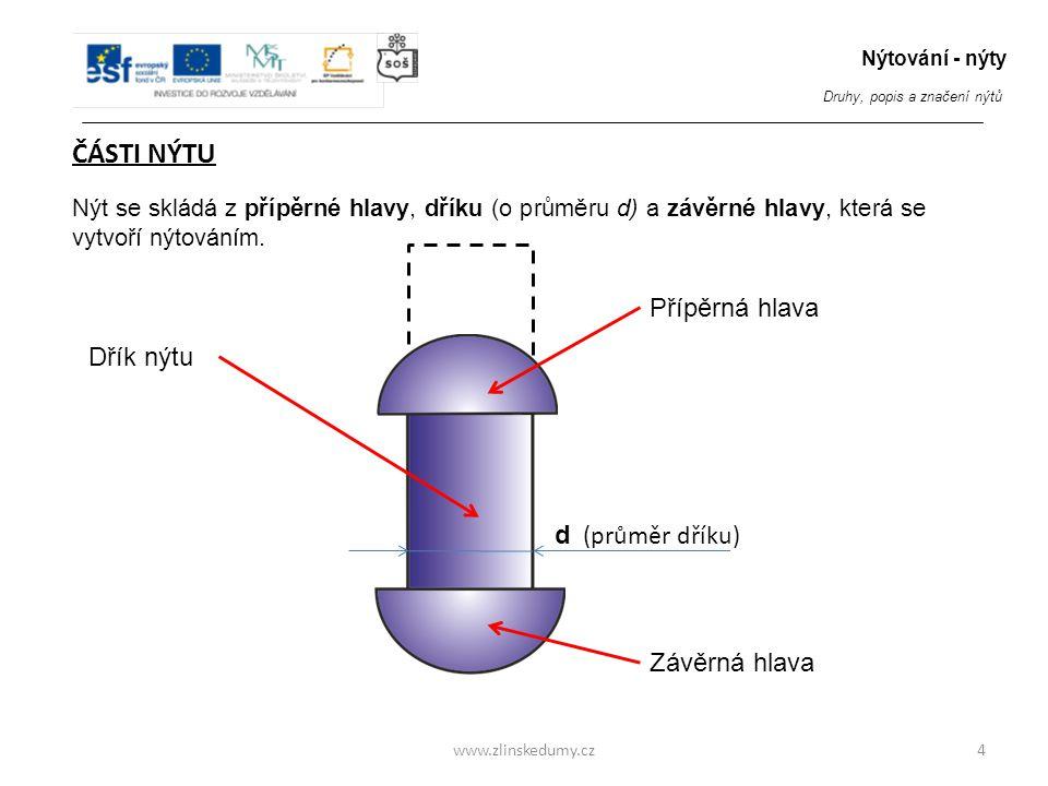 www.zlinskedumy.cz ČÁSTI NÝTU 4 Nýt se skládá z přípěrné hlavy, dříku (o průměru d) a závěrné hlavy, která se vytvoří nýtováním. Přípěrná hlava Závěrn