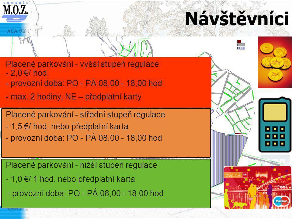 Návštěvníci Placené parkování - střední stupeň regulace - 1,5 €/ hod. nebo předplatní karta - provozní doba: PO - PÁ 08,00 - 18,00 hod Placené parková