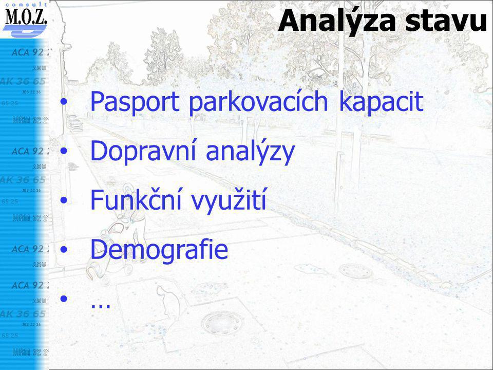 Analýza stavu Pasport parkovacích kapacit Dopravní analýzy Funkční využití Demografie …