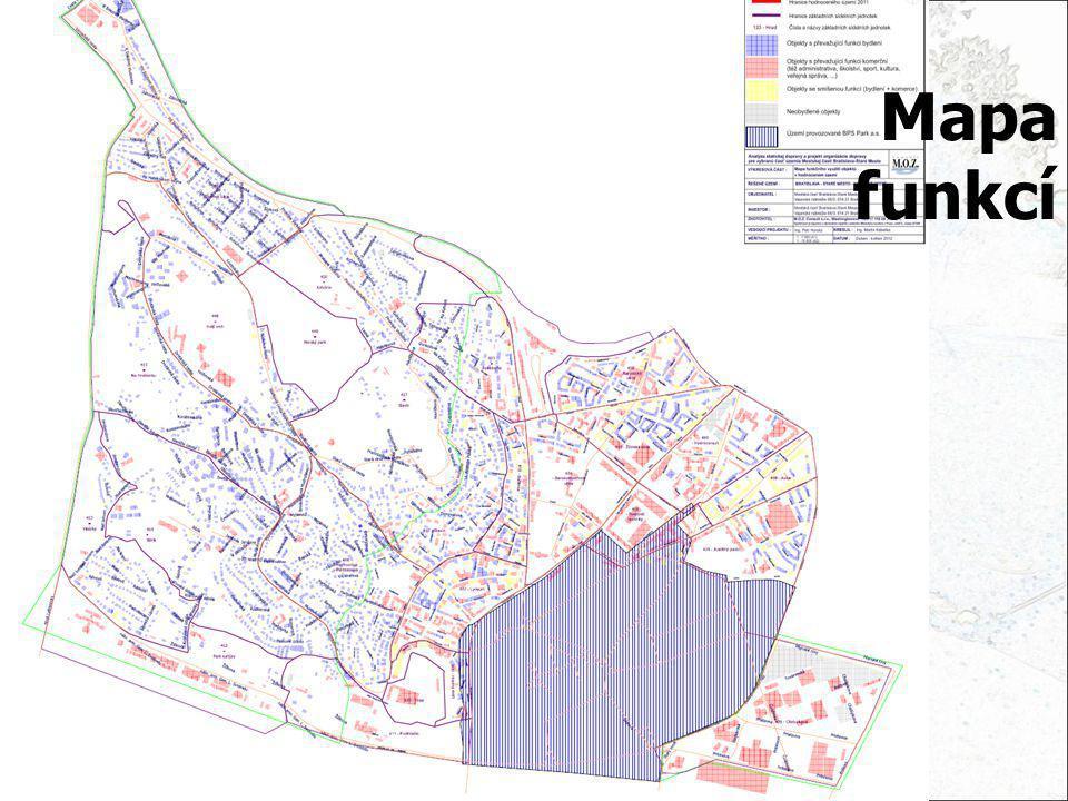 Mapa funkcí