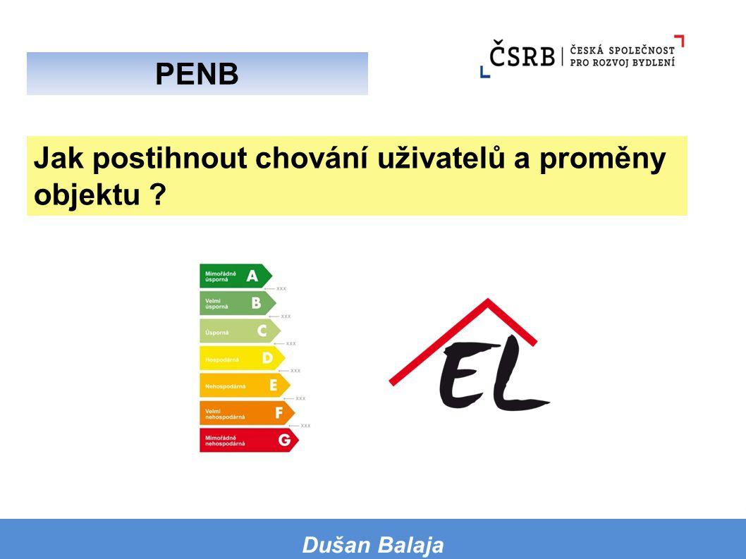 Dušan Balaja PENB Jak postihnout chování uživatelů a proměny objektu ?