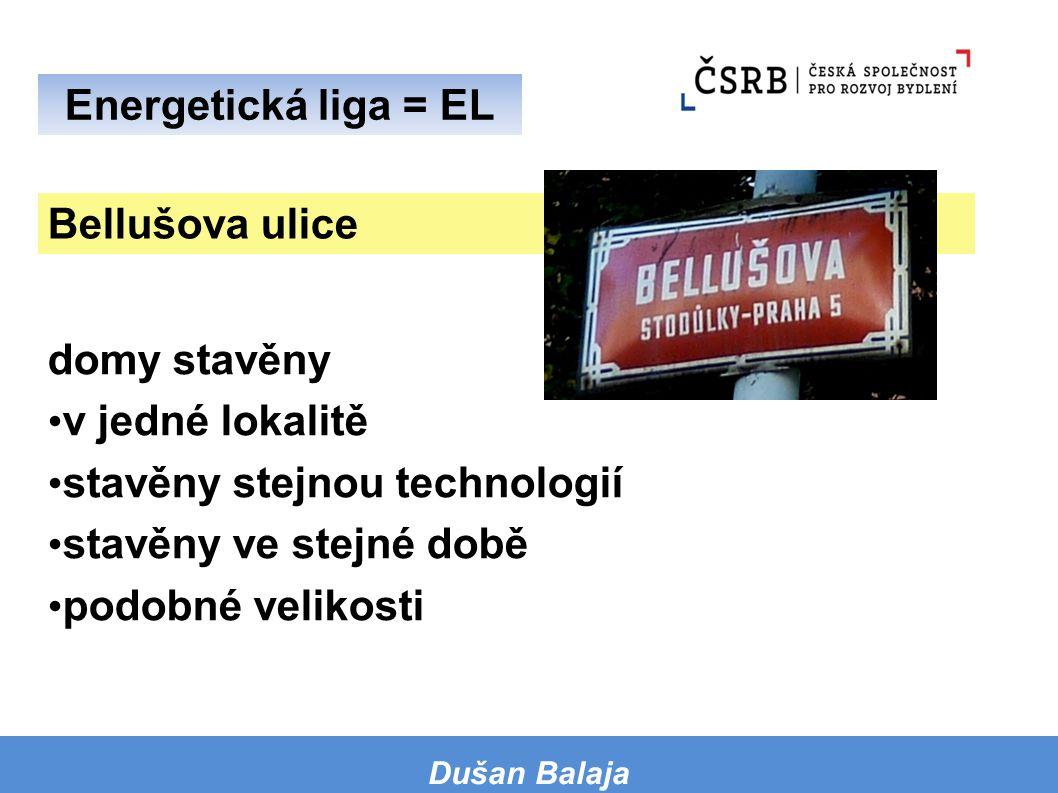 domy stavěny v jedné lokalitě stavěny stejnou technologií stavěny ve stejné době podobné velikosti Dušan Balaja Energetická liga = EL Bellušova ulice
