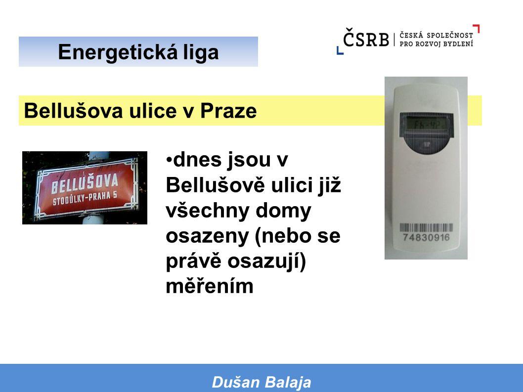 v letošním ročníku Energetické Ligy skončil dům na 18 místě tabulky panel. domů Dušan Balaja dnes jsou v Bellušově ulici již všechny domy osazeny (neb