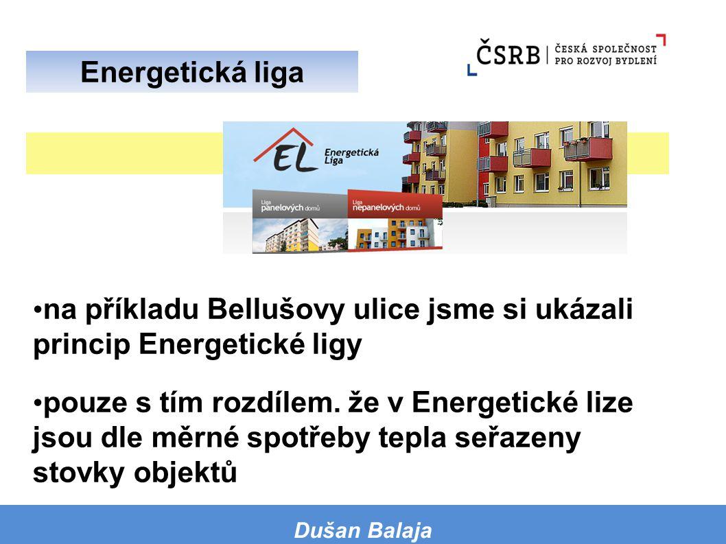 na příkladu Bellušovy ulice jsme si ukázali princip Energetické ligy pouze s tím rozdílem. že v Energetické lize jsou dle měrné spotřeby tepla seřazen