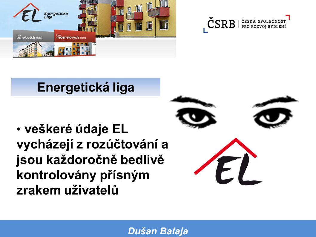veškeré údaje EL vycházejí z rozúčtování a jsou každoročně bedlivě kontrolovány přísným zrakem uživatelů Dušan Balaja Energetická liga