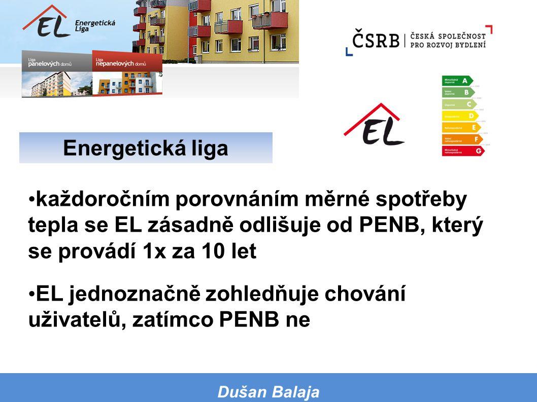 každoročním porovnáním měrné spotřeby tepla se EL zásadně odlišuje od PENB, který se provádí 1x za 10 let EL jednoznačně zohledňuje chování uživatelů,