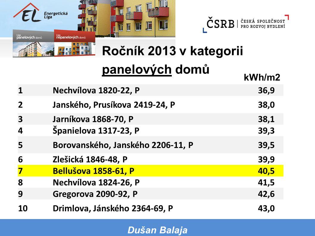 1Nechvílova 1820-22, P36,9 2Janského, Prusíkova 2419-24, P38,0 3Jarníkova 1868-70, P38,1 4Španielova 1317-23, P39,3 5Borovanského, Janského 2206-11, P