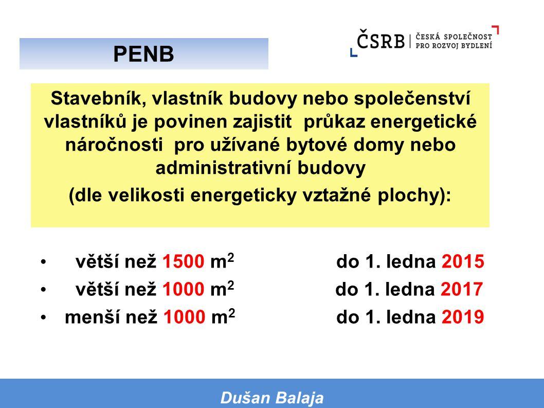 Energeticky vztažná plocha K výpočtu celkové energeticky vztažné plochy se použije půdorysná plocha všech vytápěných podlaží stanovená z vnějších rozměrů budovy Dušan Balaja PENB