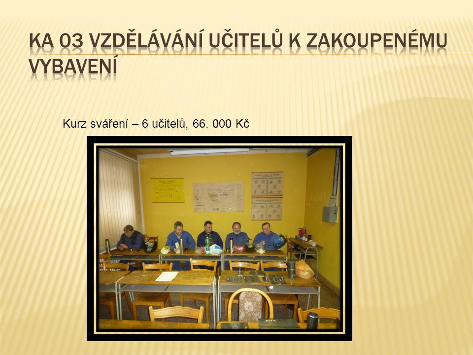 Kurz sváření – 6 učitelů, 66. 000 Kč