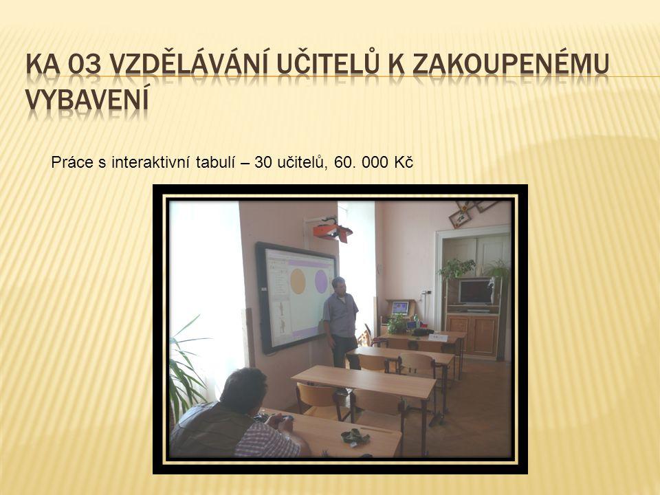 Práce s interaktivní tabulí – 30 učitelů, 60. 000 Kč