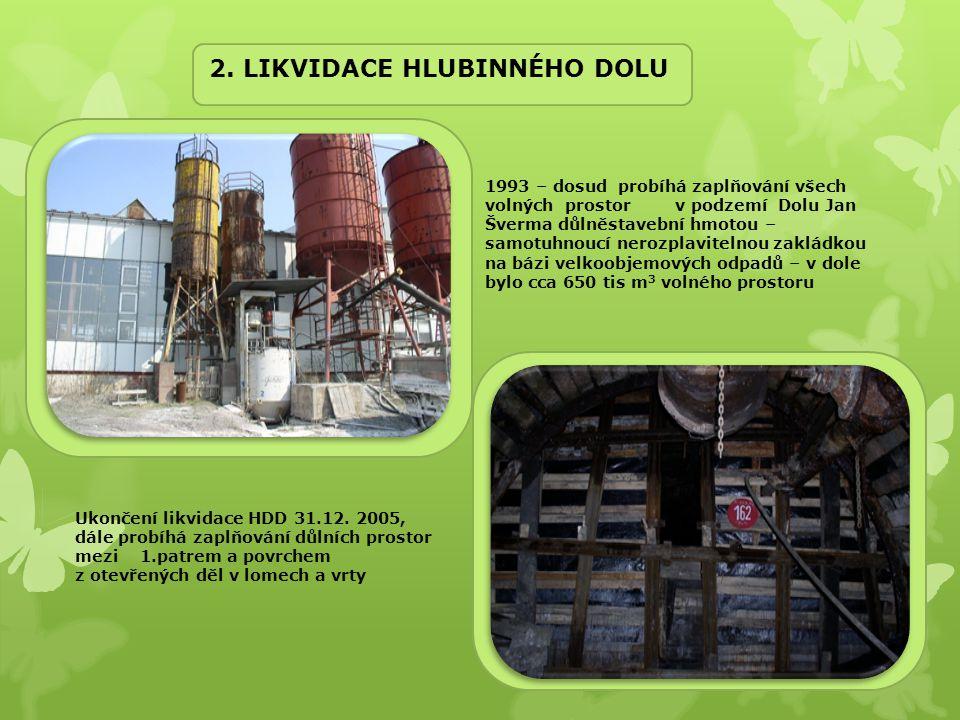 1993 – dosud probíhá zaplňování všech volných prostor v podzemí Dolu Jan Šverma důlněstavební hmotou – samotuhnoucí nerozplavitelnou zakládkou na bázi