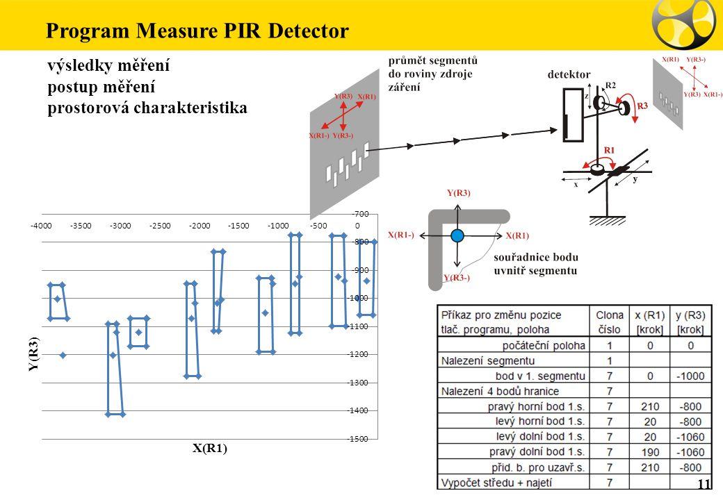Program Measure PIR Detector výsledky měření postup měření prostorová charakteristika 11
