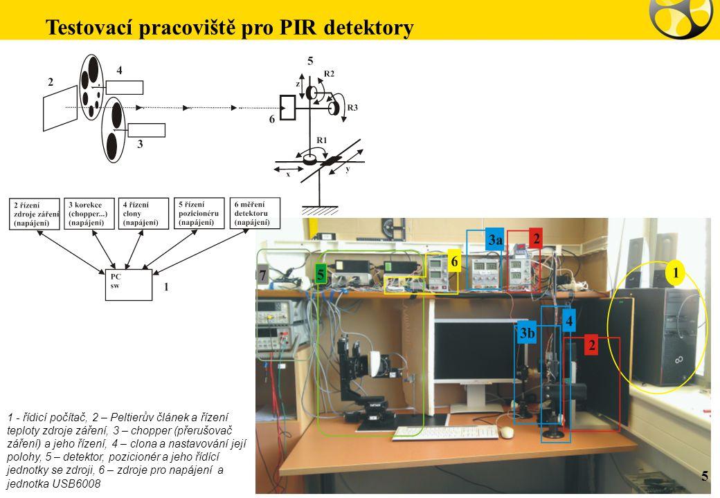 Testovací pracoviště pro PIR detektory 1 - řídicí počítač, 2 – Peltierův článek a řízení teploty zdroje záření, 3 – chopper (přerušovač záření) a jeho řízení, 4 – clona a nastavování její polohy, 5 – detektor, pozicionér a jeho řídící jednotky se zdroji, 6 – zdroje pro napájení a jednotka USB6008 5