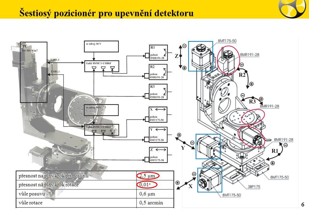 Šestiosý pozicionér pro upevnění detektoru 6