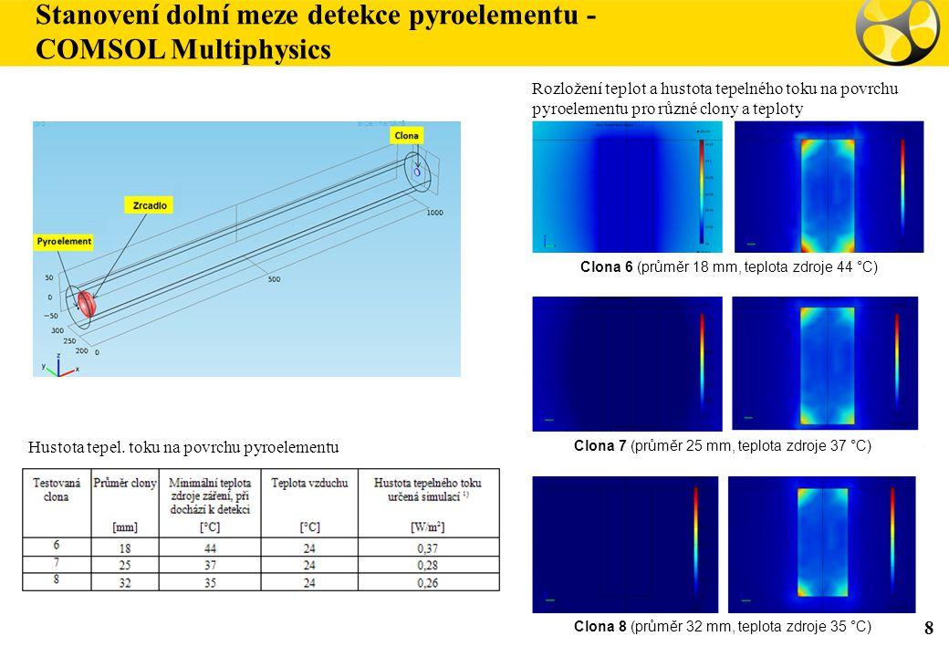 Stanovení dolní meze detekce pyroelementu - COMSOL Multiphysics 8 Hustota tepel. toku na povrchu pyroelementu Rozložení teplot a hustota tepelného tok