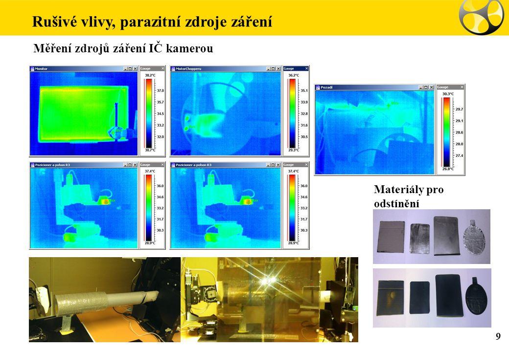Rušivé vlivy, parazitní zdroje záření Měření zdrojů záření IČ kamerou Materiály pro odstínění 9