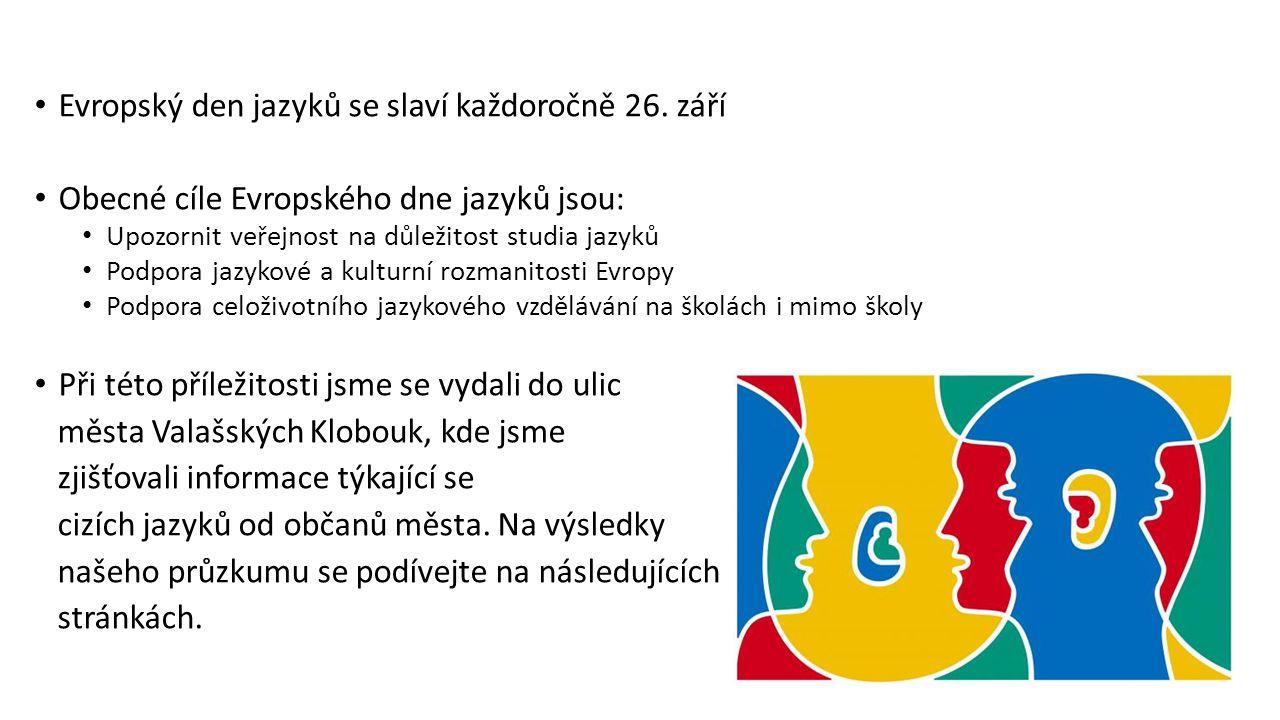 Evropský den jazyků se slaví každoročně 26.
