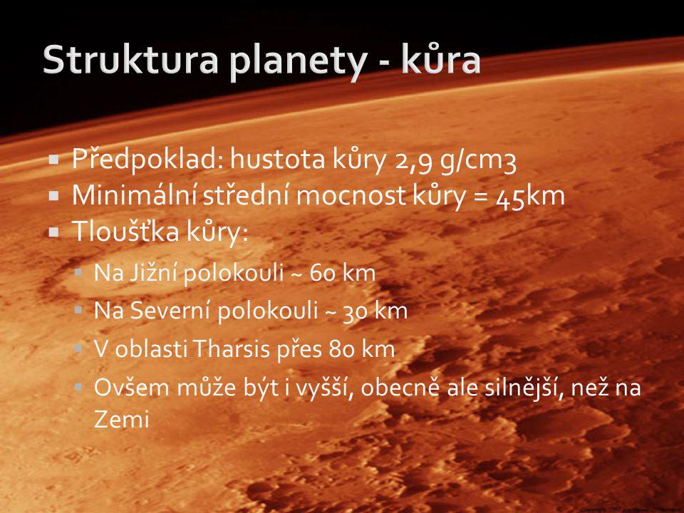  Předpoklad: hustota kůry 2,9 g/cm3  Minimální střední mocnost kůry = 45km  Tloušťka kůry:  Na Jižní polokouli ~ 60 km  Na Severní polokouli ~ 30 km  V oblasti Tharsis přes 80 km  Ovšem může být i vyšší, obecně ale silnější, než na Zemi