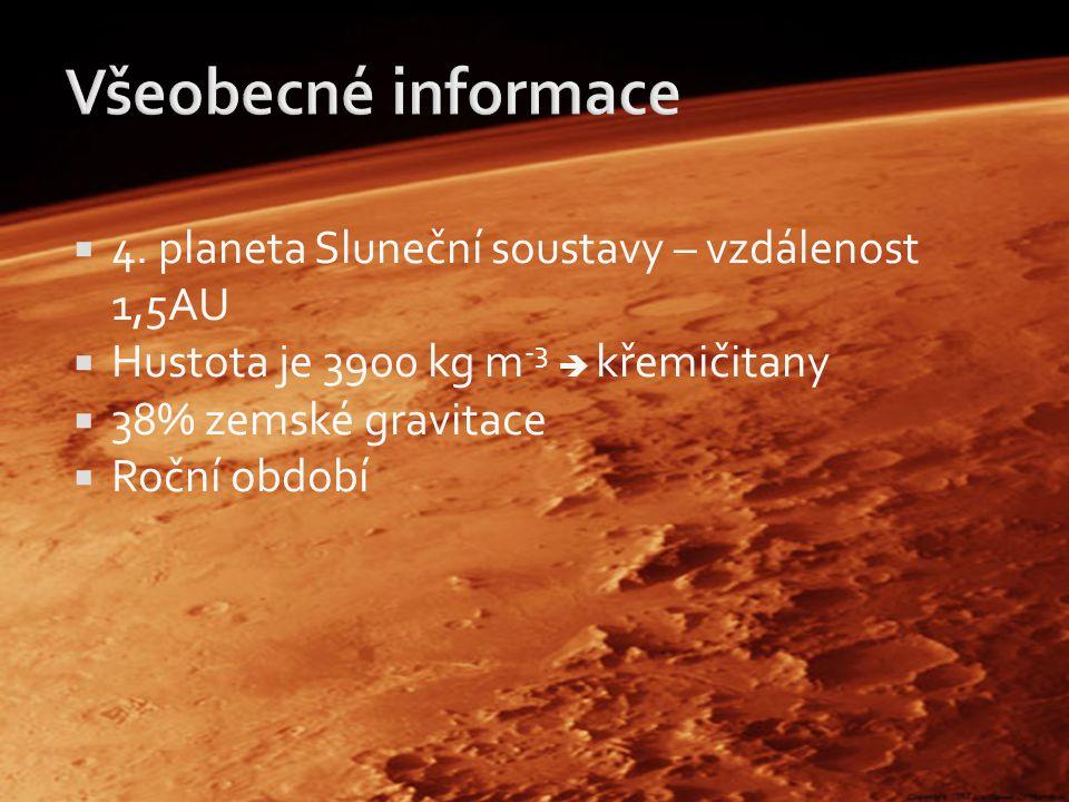  4. planeta Sluneční soustavy – vzdálenost 1,5AU  Hustota je 3900 kg m -3  křemičitany  38% zemské gravitace  Roční období
