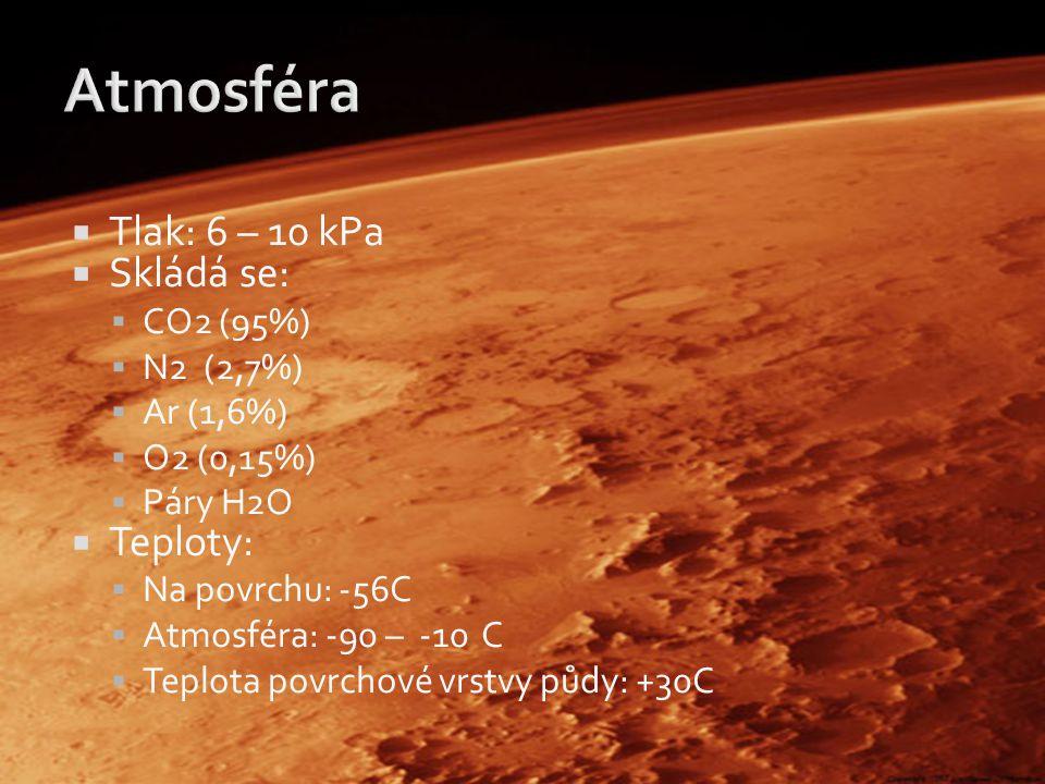  Tlak: 6 – 10 kPa  Skládá se:  CO2 (95%)  N2 (2,7%)  Ar (1,6%)  O2 (0,15%)  Páry H2O  Teploty:  Na povrchu: -56C  Atmosféra: -90 – -10 C  Teplota povrchové vrstvy půdy: +30C