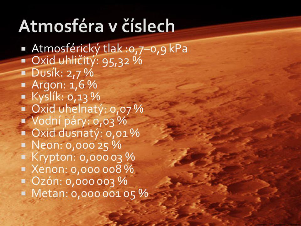  Atmosférický tlak :0,7–0,9 kPa  Oxid uhličitý: 95,32 %  Dusík: 2,7 %  Argon: 1,6 %  Kyslík: 0,13 %  Oxid uhelnatý: 0,07 %  Vodní páry: 0,03 %  Oxid dusnatý: 0,01 %  Neon: 0,000 25 %  Krypton: 0,000 03 %  Xenon: 0,000 008 %  Ozón: 0,000 003 %  Metan: 0,000 001 05 %