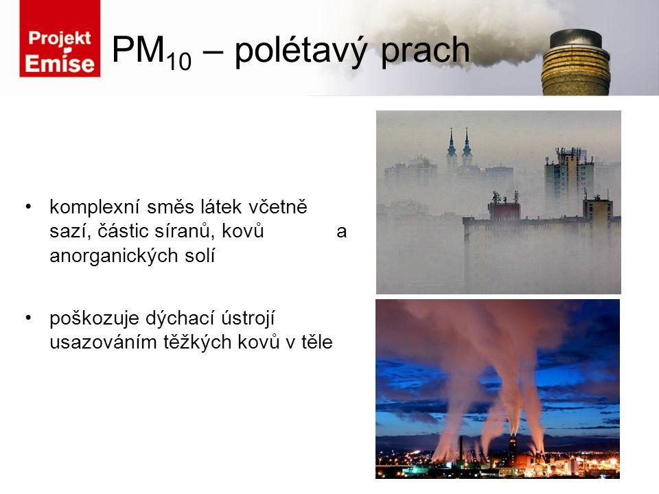 komplexní směs látek včetně sazí, částic síranů, kovů a anorganických solí poškozuje dýchací ústrojí usazováním těžkých kovů v těle PM 10 – polétavý prach