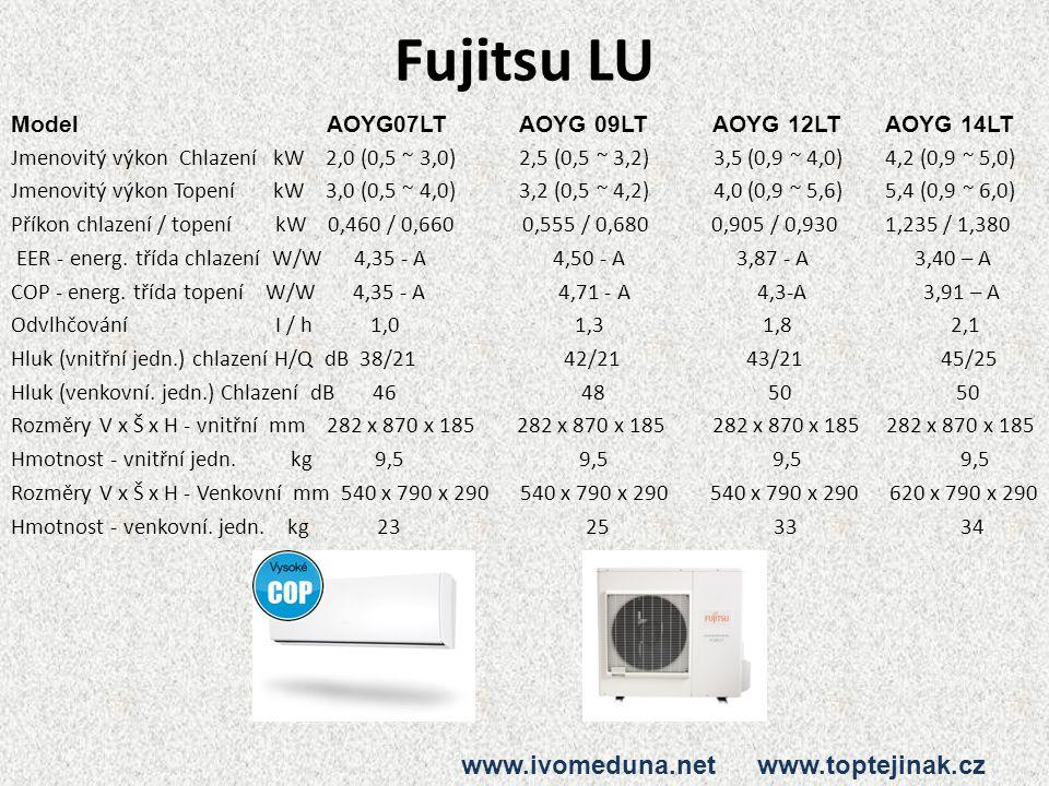 Fujitsu LU Model AOYG07LT AOYG 09LT AOYG 12LT AOYG 14LT Jmenovitý výkon Chlazení kW 2,0 (0,5 ~ 3,0) 2,5 (0,5 ~ 3,2) 3,5 (0,9 ~ 4,0) 4,2 (0,9 ~ 5,0) Jmenovitý výkon Topení kW 3,0 (0,5 ~ 4,0) 3,2 (0,5 ~ 4,2) 4,0 (0,9 ~ 5,6) 5,4 (0,9 ~ 6,0) Příkon chlazení / topení kW 0,460 / 0,660 0,555 / 0,680 0,905 / 0,930 1,235 / 1,380 EER - energ.
