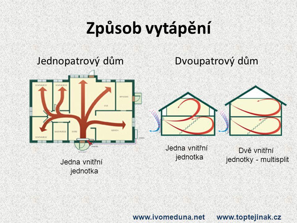 Způsob vytápění Jednopatrový důmDvoupatrový dům Jedna vnitřní jednotka Jedna vnitřní jednotka Dvě vnitřní jednotky - multisplit www.ivomeduna.net www.toptejinak.cz