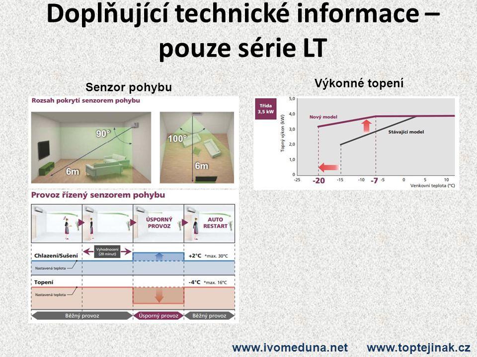 Doplňující technické informace – pouze série LT Senzor pohybu Výkonné topení www.ivomeduna.net www.toptejinak.cz