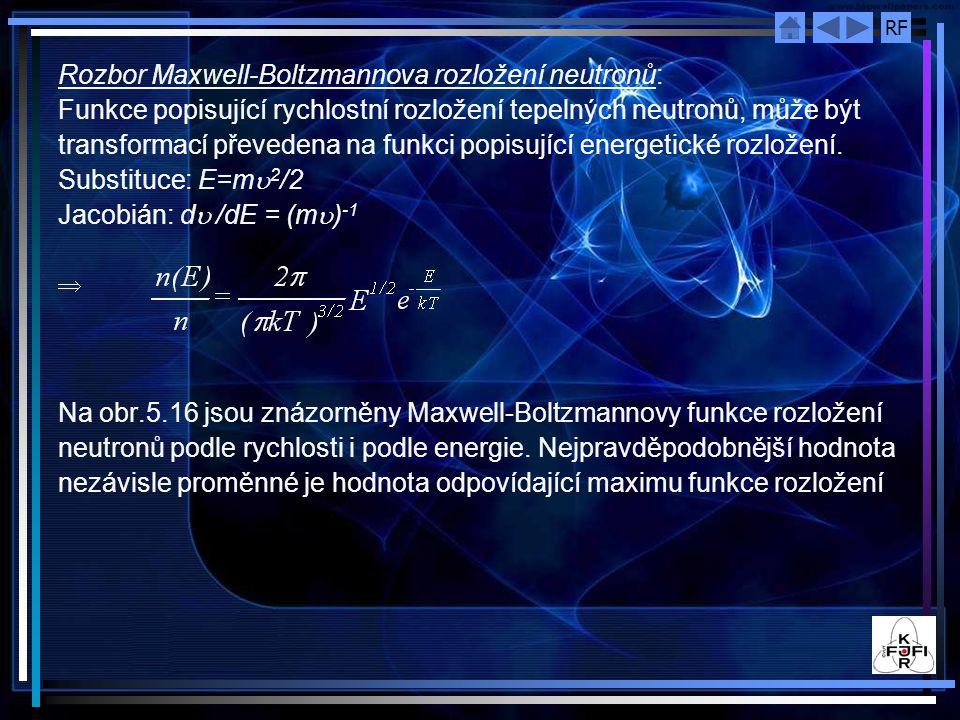 RF Rozbor Maxwell-Boltzmannova rozložení neutronů: Funkce popisující rychlostní rozložení tepelných neutronů, může být transformací převedena na funkci popisující energetické rozložení.