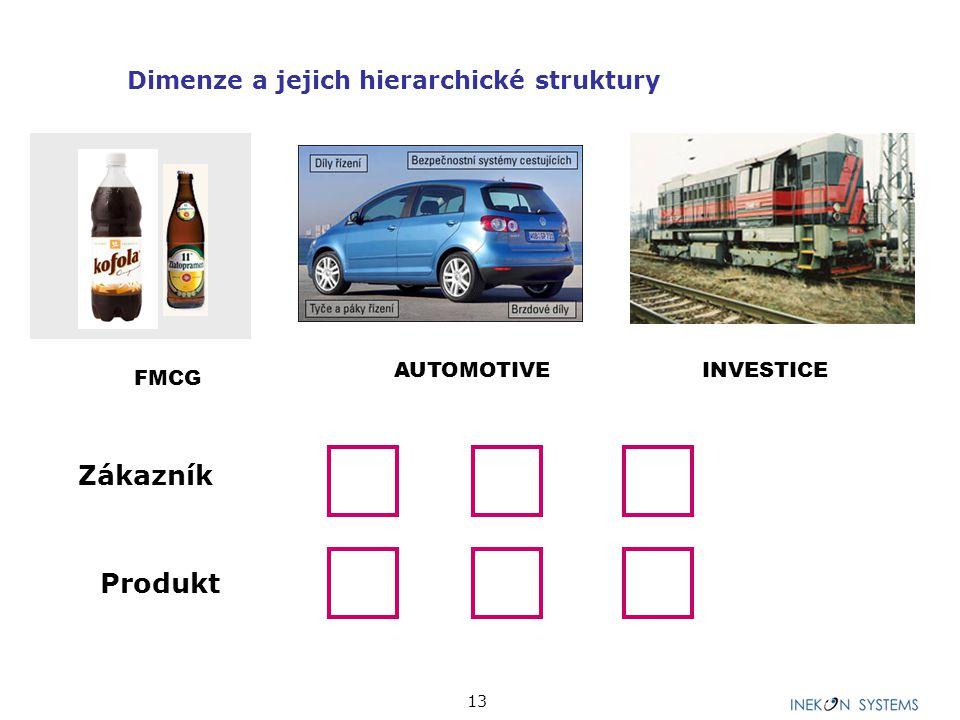 13 FMCG AUTOMOTIVEINVESTICE Dimenze a jejich hierarchické struktury Zákazník Produkt