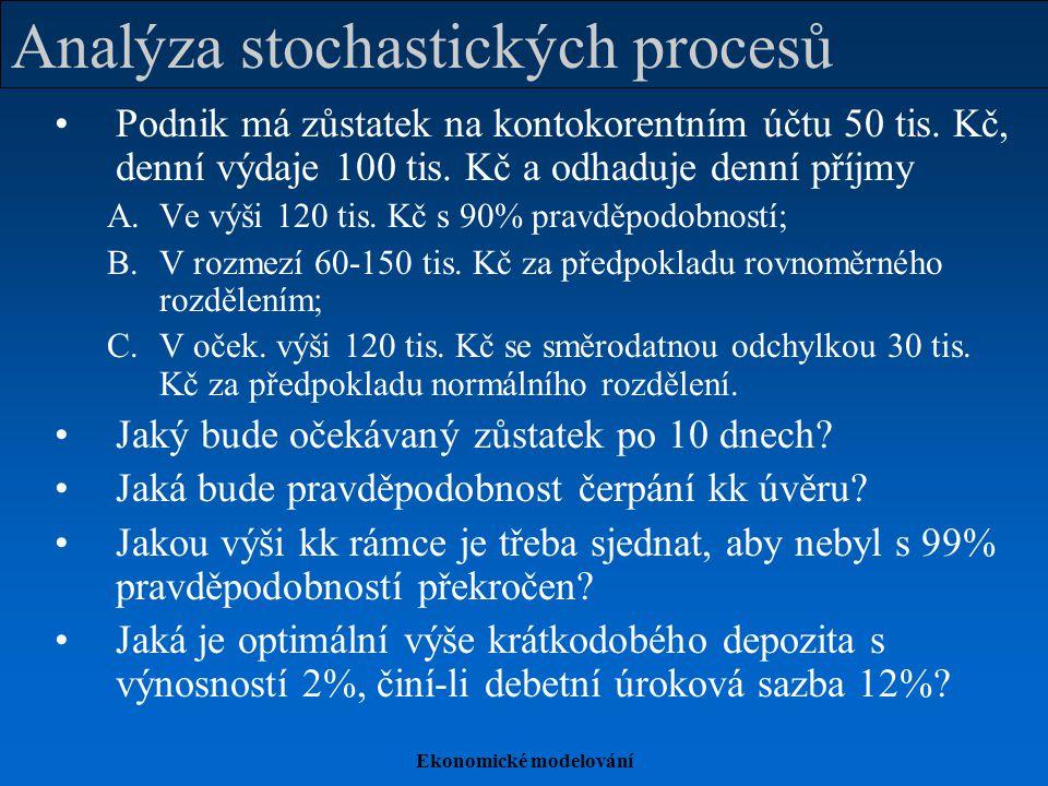 Ekonomické modelování Analýza stochastických procesů Podnik má zůstatek na kontokorentním účtu 50 tis. Kč, denní výdaje 100 tis. Kč a odhaduje denní p