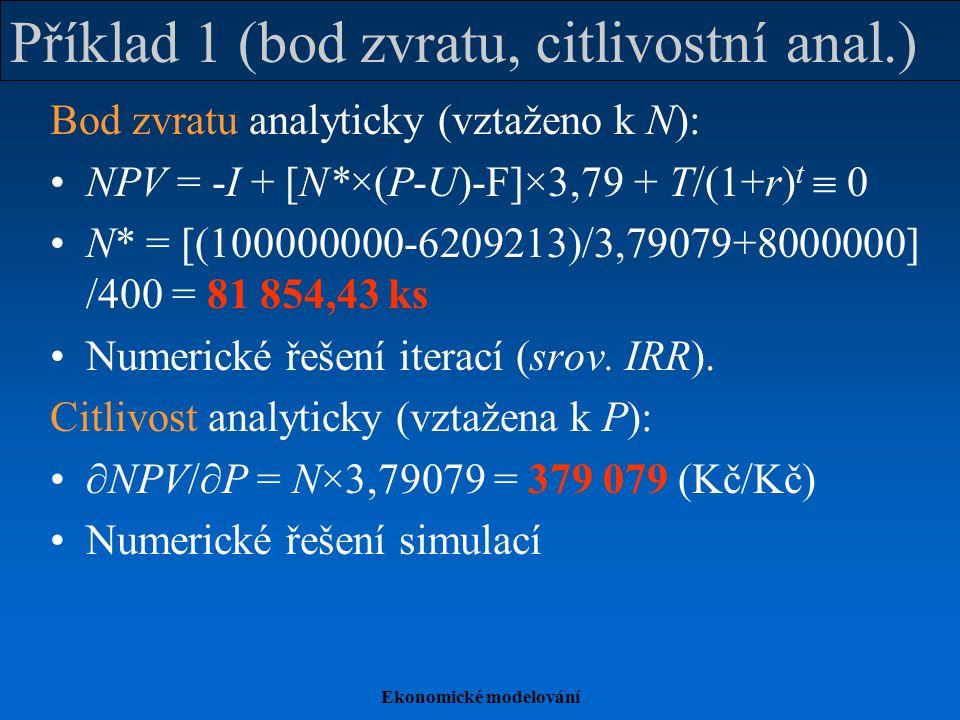 Ekonomické modelování Příklad 2 (analýza scénářů) Plánovaný, optimistický, pesimistický výhled: –Plánovaný scénář (viz Příklad 1): NPV = 27 514 390 Kč –Optimistický scénář: N OPT = 110 000 ks a současně P OPT = 820 Kč/ks => NPV OPT = 51 017 268 Kč –Pesimistický scénář: N PES = 85 000 ks; P PES = 750 Kč/ks => NPV PES = -11 341 175 Kč Výhody analýzy scénářů –Zohledňuje současný vliv více faktorů (realističtější) –Lze hodnotit i scénáře konkrétních událostí (hospodářská krize, stávka ve firmě apod.) Nevýhody analýzy scénářů –Není snadné výčtem odhadnout všechny relevantní scénáře –Obtížná interpretace (přidělení váhy jednotlivým scénářům)