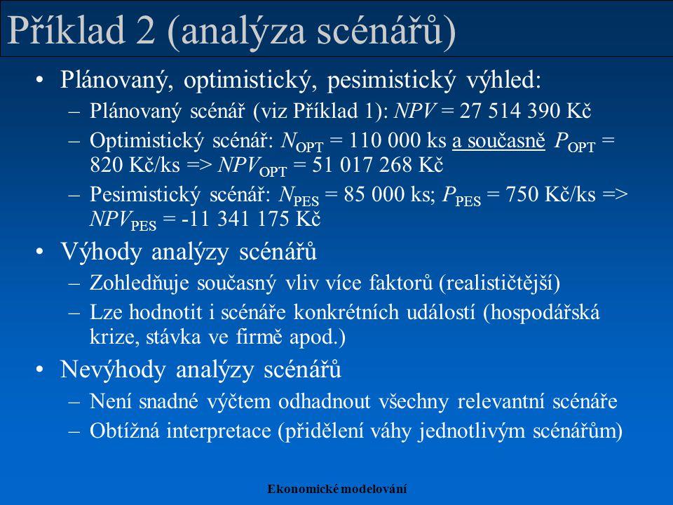 Ekonomické modelování Příklad 2 (analýza scénářů) Plánovaný, optimistický, pesimistický výhled: –Plánovaný scénář (viz Příklad 1): NPV = 27 514 390 Kč