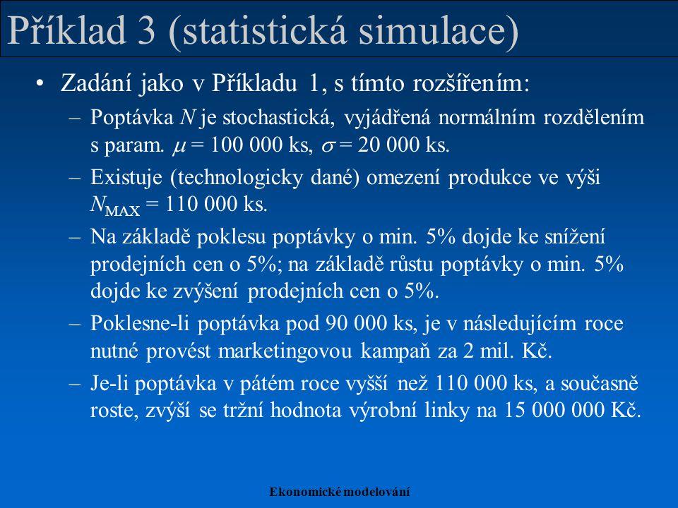 Ekonomické modelování Příklad 3 (statistická simulace) Zadání jako v Příkladu 1, s tímto rozšířením: –Poptávka N je stochastická, vyjádřená normálním