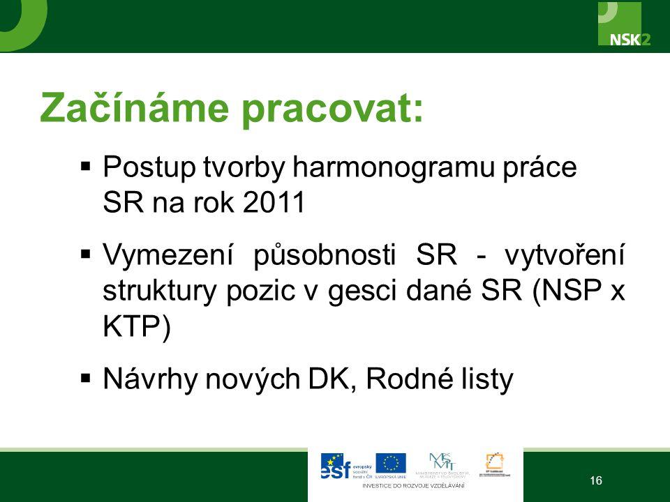 Začínáme pracovat:  Postup tvorby harmonogramu práce SR na rok 2011  Vymezení působnosti SR - vytvoření struktury pozic v gesci dané SR (NSP x KTP)  Návrhy nových DK, Rodné listy 16