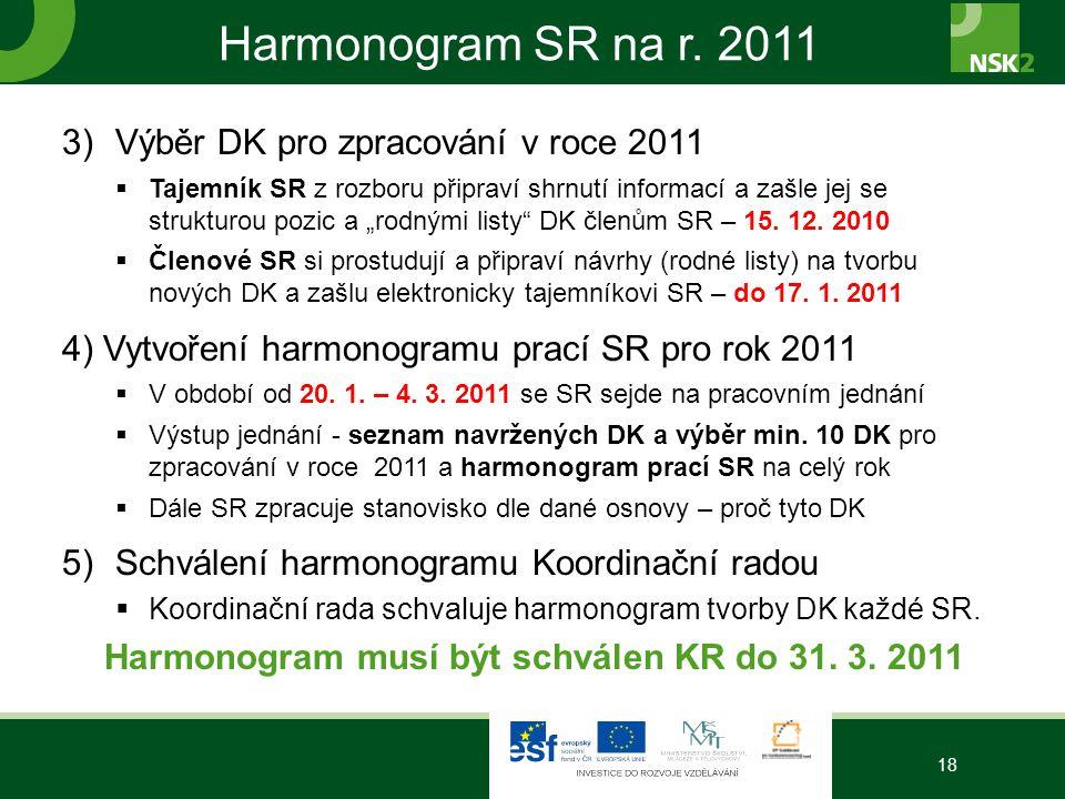 """Harmonogram SR na r. 2011 3)Výběr DK pro zpracování v roce 2011  Tajemník SR z rozboru připraví shrnutí informací a zašle jej se strukturou pozic a """""""