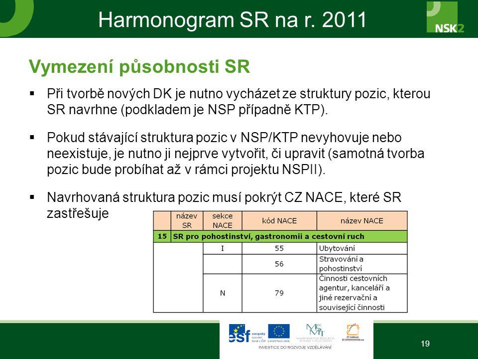 Harmonogram SR na r. 2011 Vymezení působnosti SR  Při tvorbě nových DK je nutno vycházet ze struktury pozic, kterou SR navrhne (podkladem je NSP příp