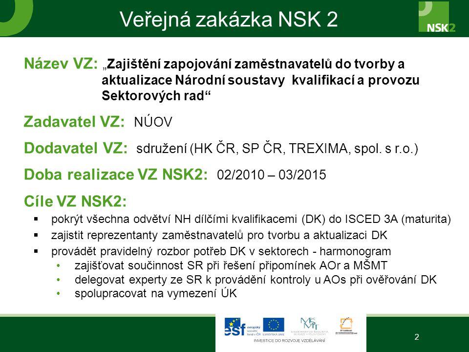 """Veřejná zakázka NSK 2 Název VZ: """"Zajištění zapojování zaměstnavatelů do tvorby a aktualizace Národní soustavy kvalifikací a provozu Sektorových rad"""" Z"""