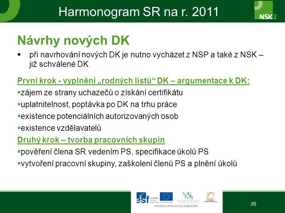 """Harmonogram SR na r. 2011 Návrhy nových DK  při navrhování nových DK je nutno vycházet z NSP a také z NSK – již schválené DK První krok - vyplnění """"r"""