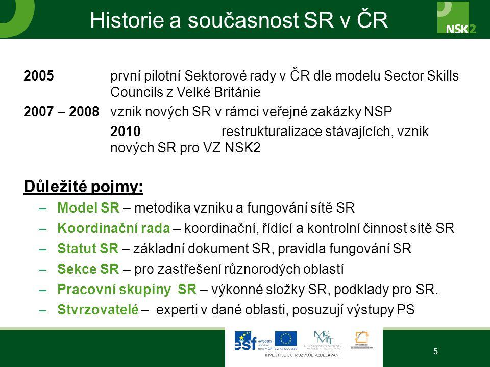 Historie a současnost SR v ČR 2005 první pilotní Sektorové rady v ČR dle modelu Sector Skills Councils z Velké Británie 2007 – 2008 vznik nových SR v