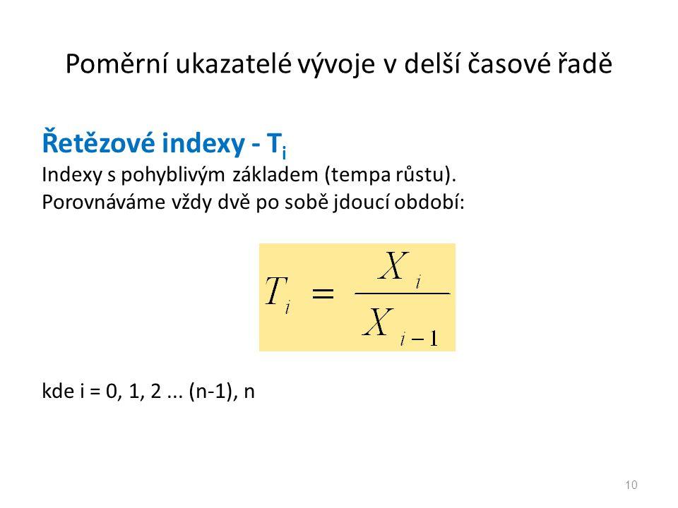 Poměrní ukazatelé vývoje v delší časové řadě Řetězové indexy - T i Indexy s pohyblivým základem (tempa růstu). Porovnáváme vždy dvě po sobě jdoucí obd